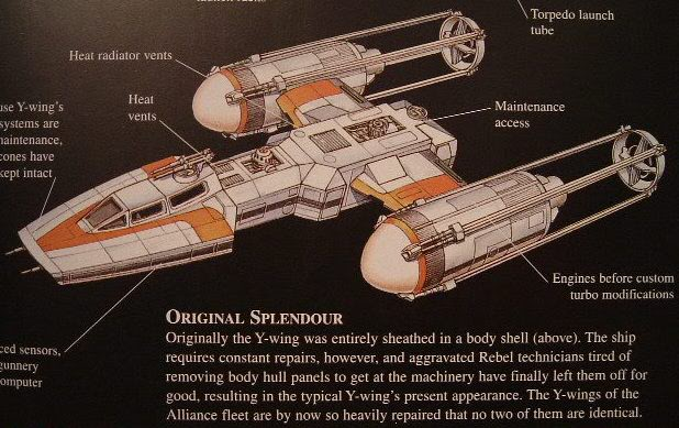 Y-wing nie rozebrany - Complete Cross-Sections